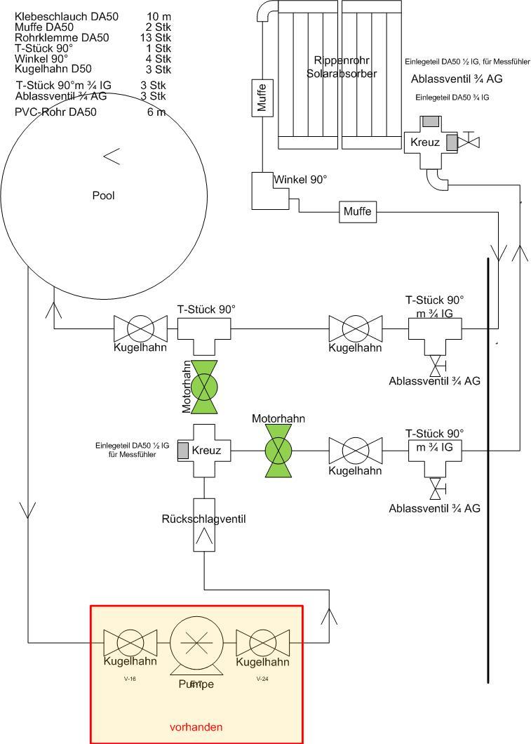 Groß 3 Wege Lichtschalterschema Fotos - Elektrische Schaltplan-Ideen ...