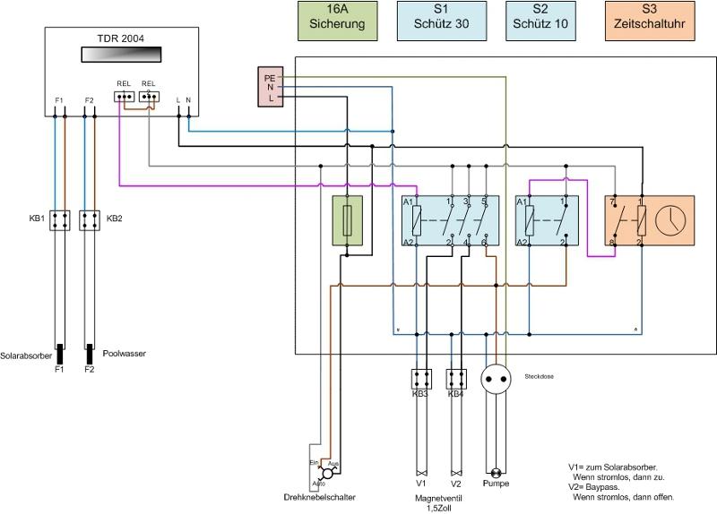Fein Schaltplan Der Pumpe Für Schwimmbecken Ideen - Elektrische ...